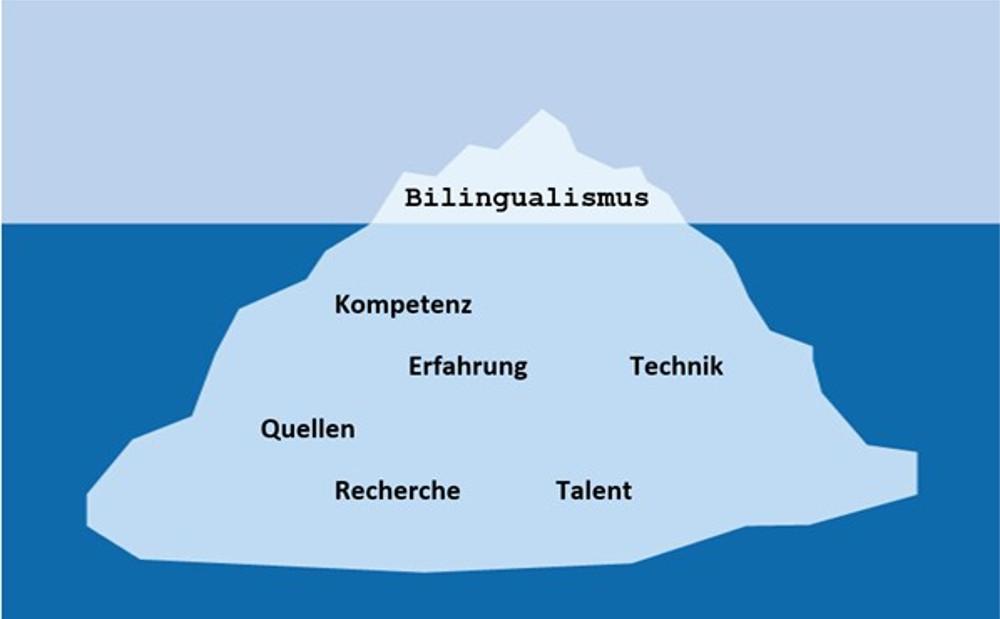 Bilingualismus ist beim Übersetzen nur die Spitze des Eisbergs.